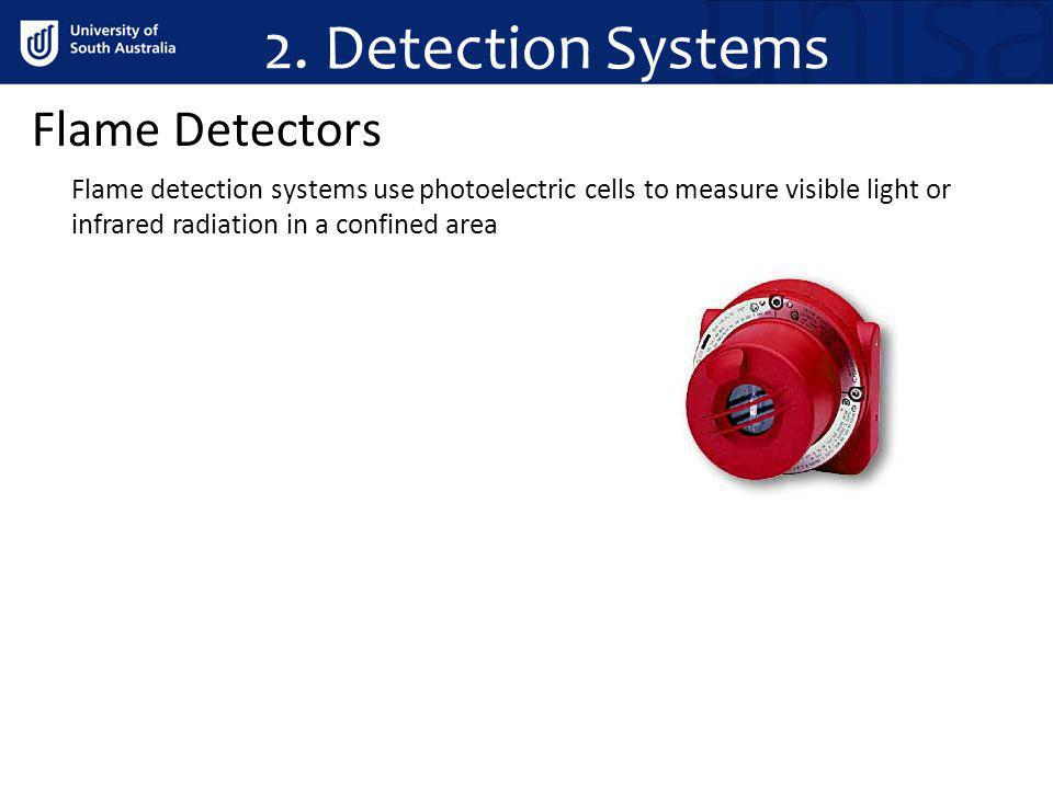 2. Detection Systems Flame Detectors
