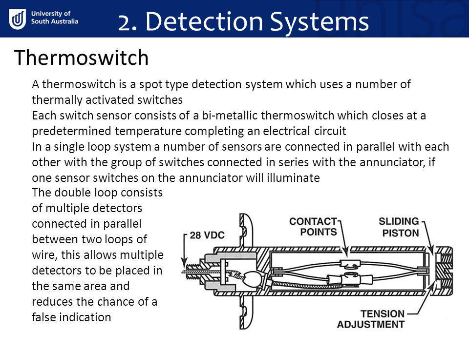 2. Detection Systems Thermoswitch