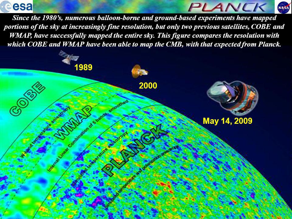 Since the 1980's, numerous balloon-borne and ground-based experiments have mapped portions of the sky at increasingly fine resolution, but only two previous satellites, COBE and WMAP, have successfully mapped the entire sky. This figure compares the resolution with which COBE and WMAP have been able to map the CMB, with that expected from Planck.