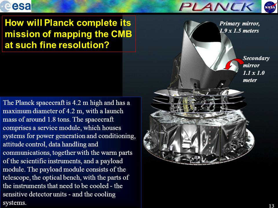 How will Planck complete its mission of mapping the CMB