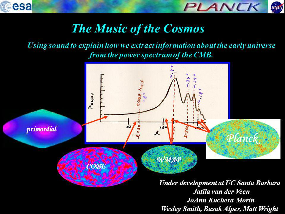 The Music of the Cosmos Planck