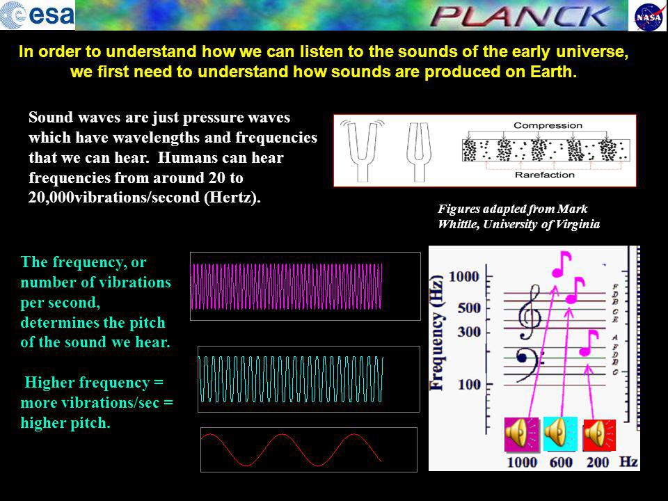Higher frequency = more vibrations/sec = higher pitch.