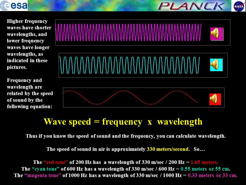 The speed of sound in air is approximately 330 meters/second. So…