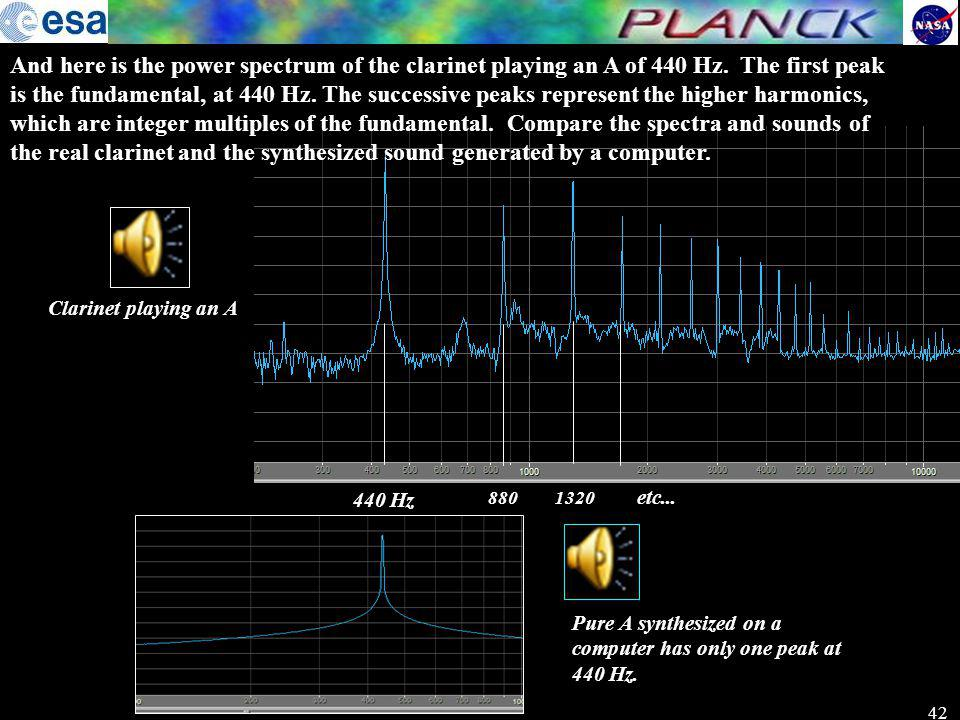 And here is the power spectrum of the clarinet playing an A of 440 Hz
