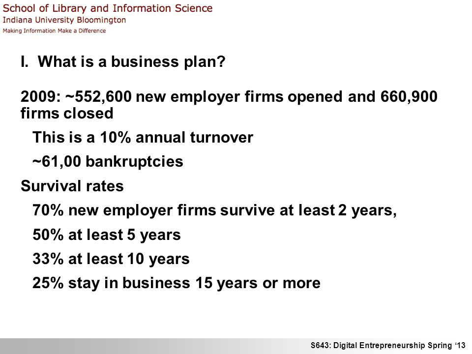 I. What is a business plan