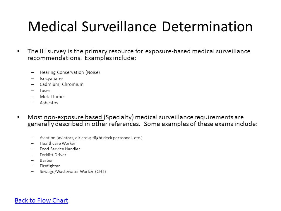 Medical Surveillance Determination