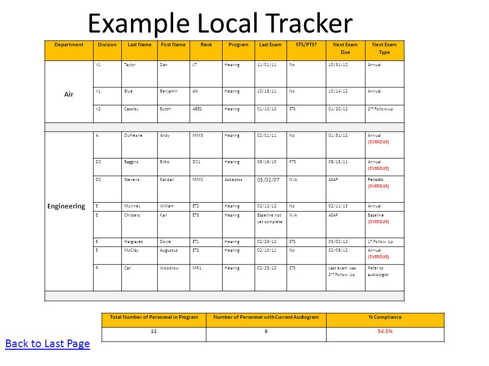 Example Local Tracker Back to Last Page Air Engineering Department