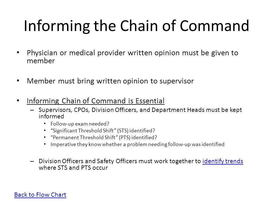 Informing the Chain of Command