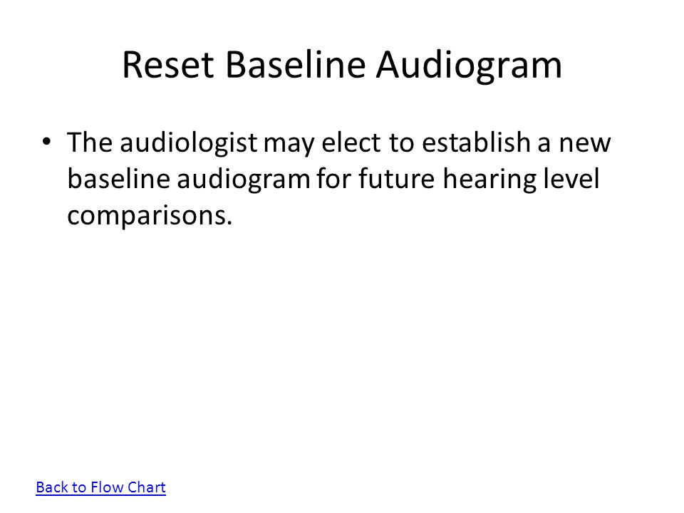Reset Baseline Audiogram