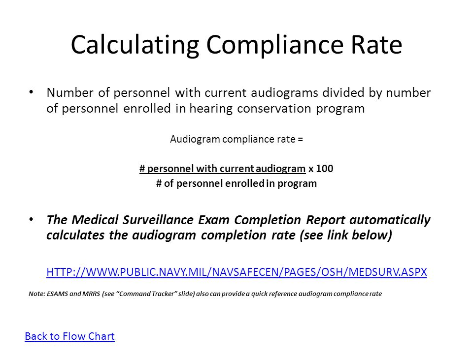 Calculating Compliance Rate