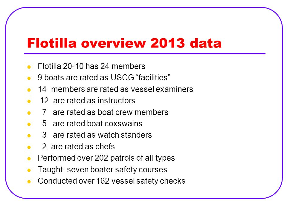 Flotilla overview 2013 data