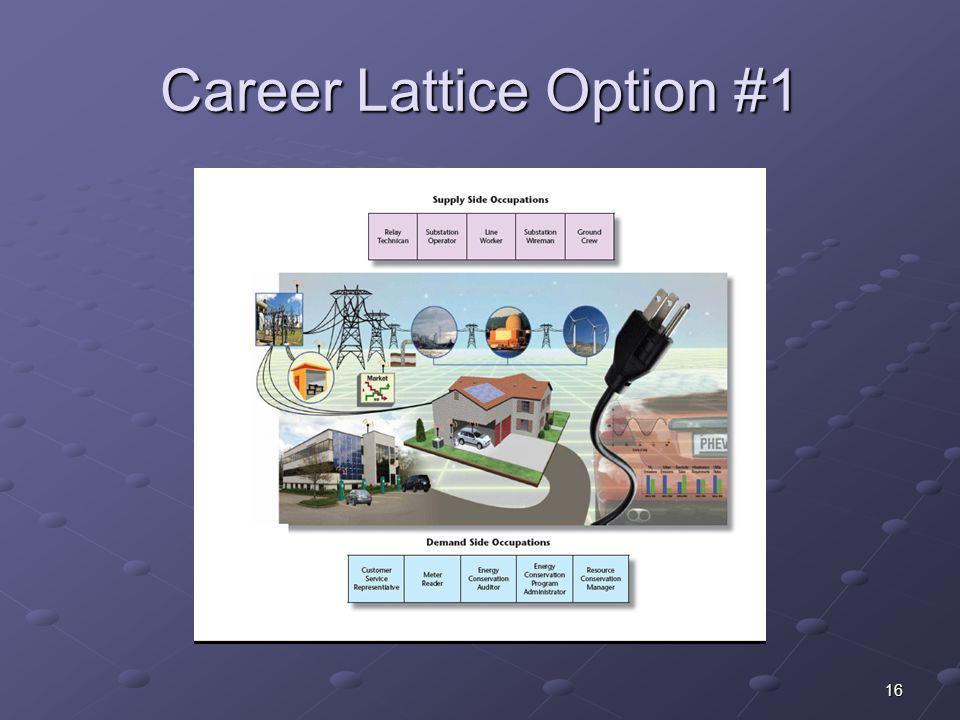 Career Lattice Option #1