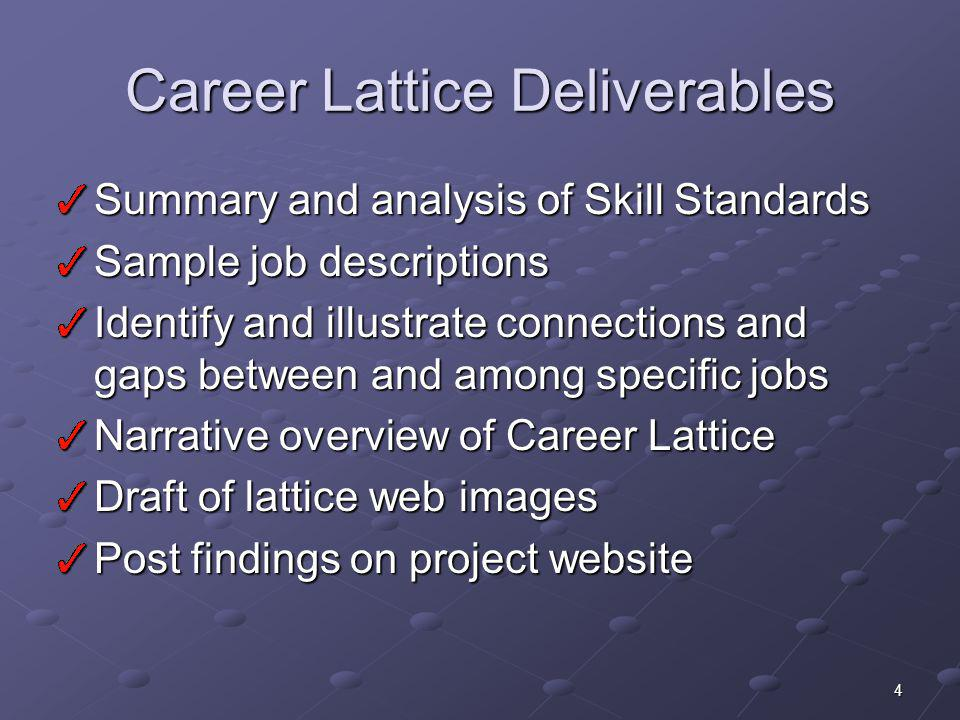 Career Lattice Deliverables