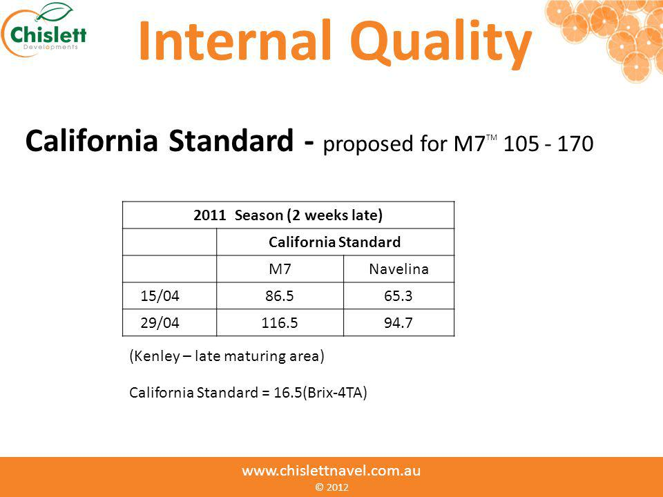 Internal Quality California Standard - proposed for M7TM 105 - 170