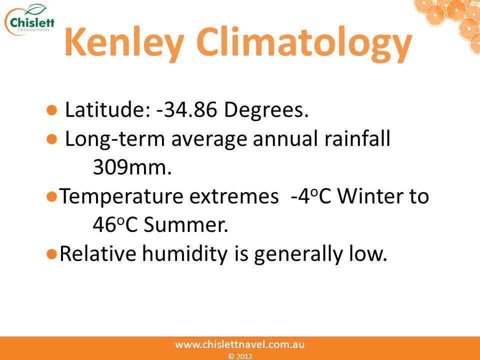 Kenley Climatology Latitude: -34.86 Degrees.