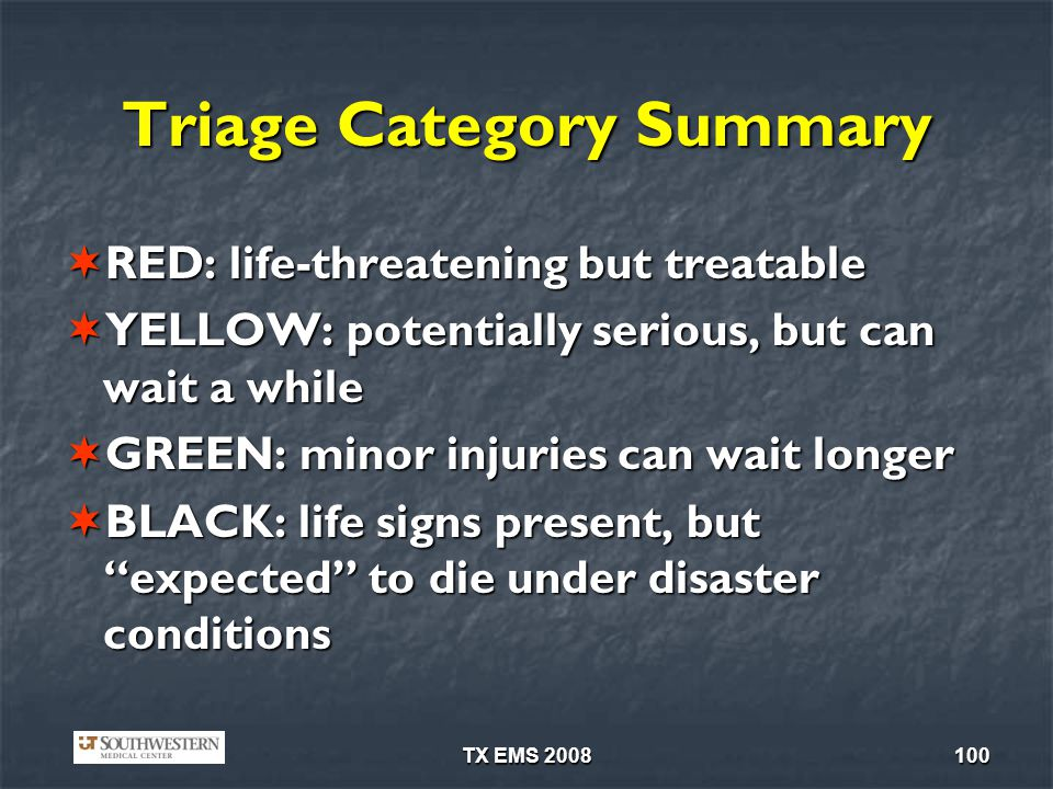 Triage Category Summary