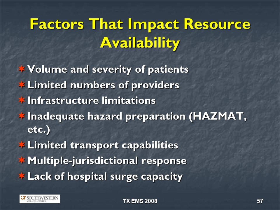 Factors That Impact Resource Availability
