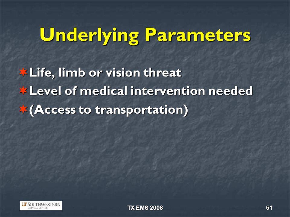 Underlying Parameters