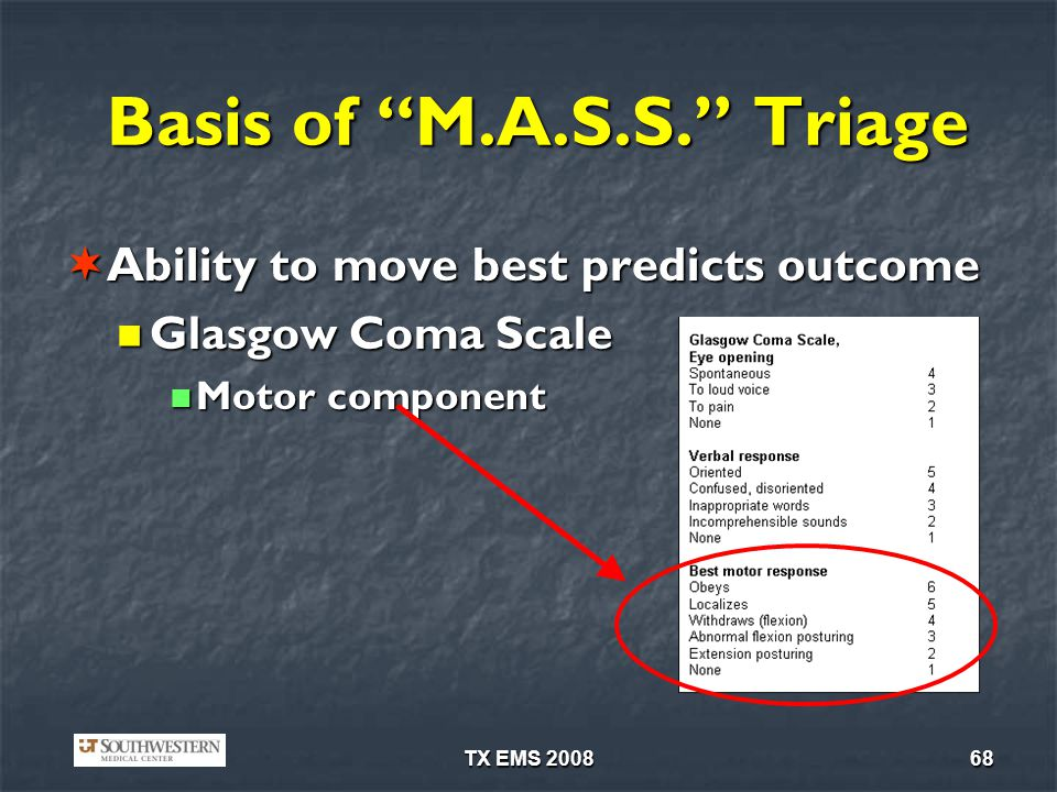 Basis of M.A.S.S. Triage Ability to move best predicts outcome