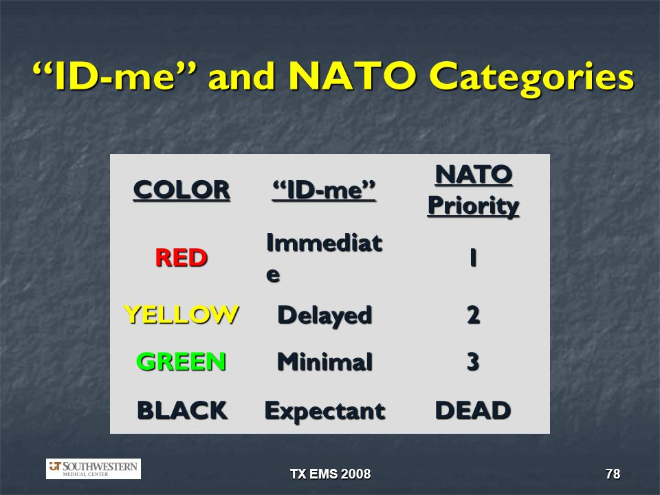 ID-me and NATO Categories