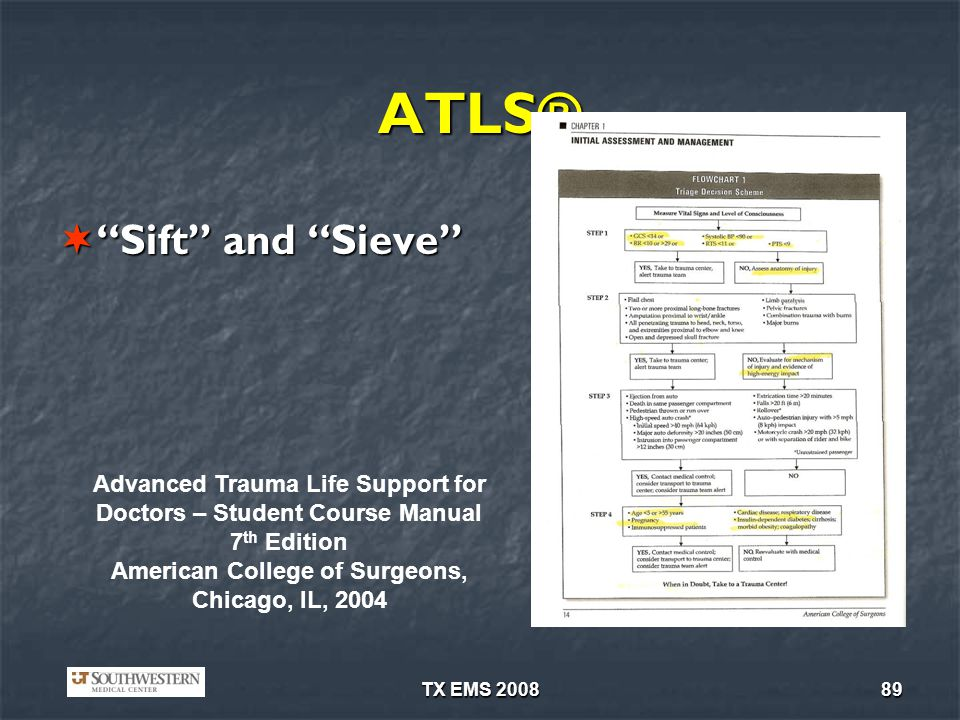 ATLS® Sift and Sieve