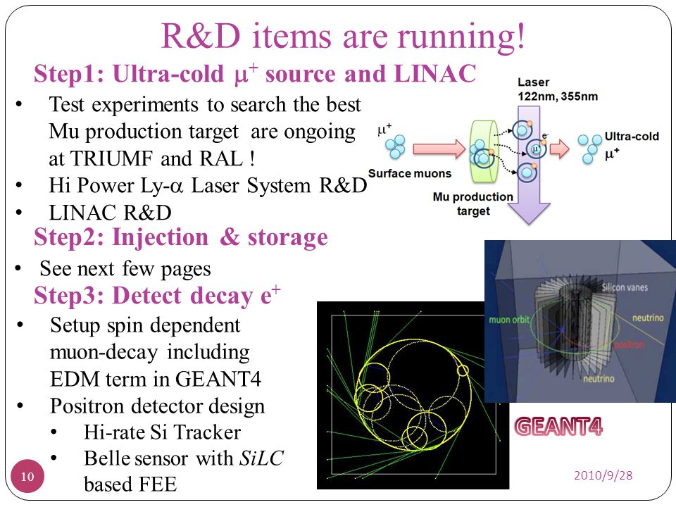 R&D items are running! Step1: Ultra-cold + source and LINAC