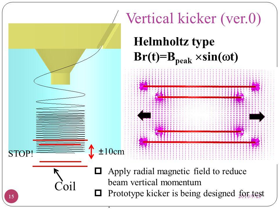 Vertical kicker (ver.0) Helmholtz type Br(t)=Bpeak sin(t) Coil ±10cm