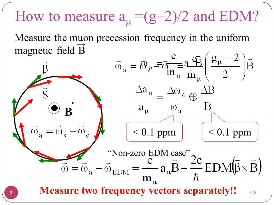 Measure two frequency vectors separately!!