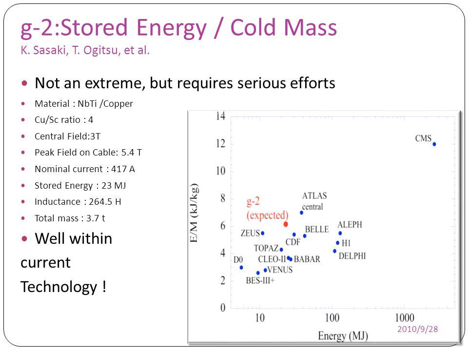 g-2:Stored Energy / Cold Mass K. Sasaki, T. Ogitsu, et al.