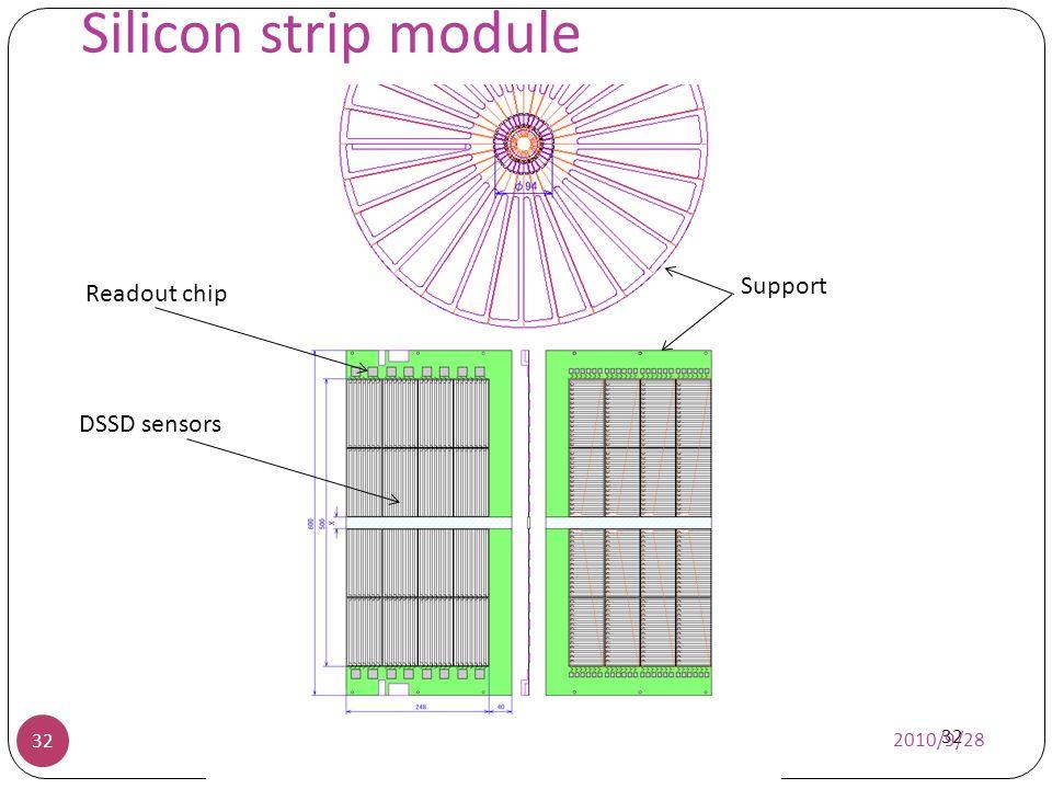 Silicon strip module Support Readout chip DSSD sensors front back