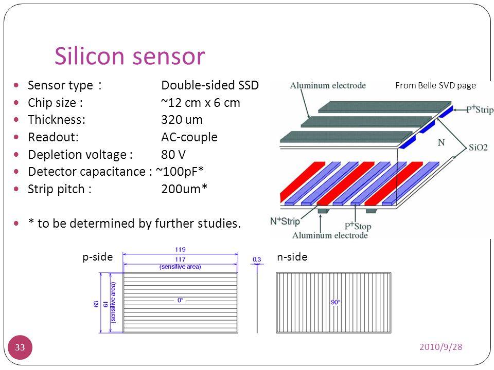 Silicon sensor Sensor type: Double-sided SSD Chip size : ~12 cm x 6 cm