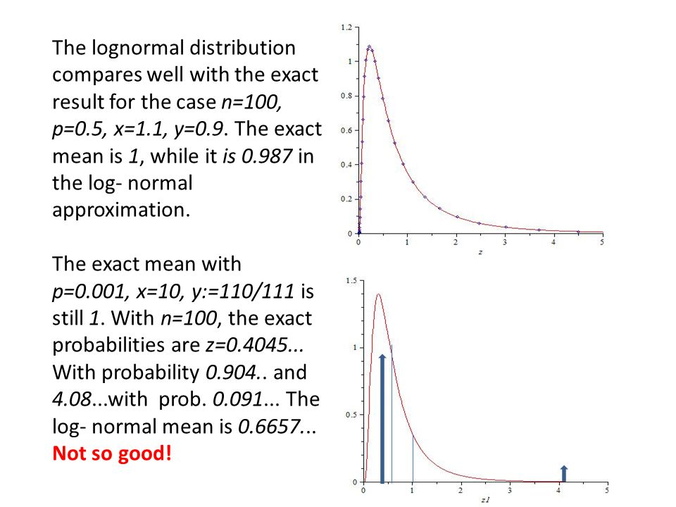 The lognormal distribution compares well with the exact result for the case n=100, p=0.5, x=1.1, y=0.9. The exact mean is 1, while it is 0.987 in the log- normal approximation.