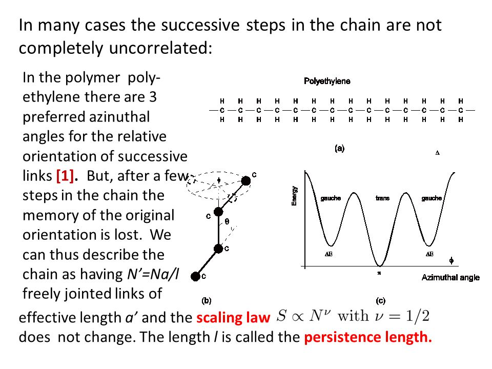 In many cases the successive steps in the chain are not completely uncorrelated: