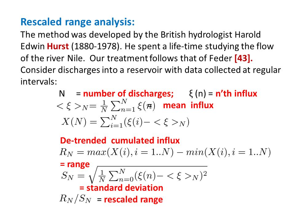 Rescaled range analysis: