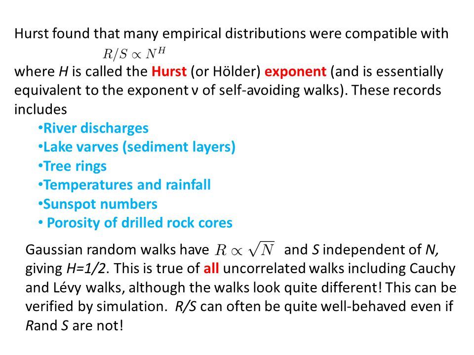 Hurst found that many empirical distributions were compatible with