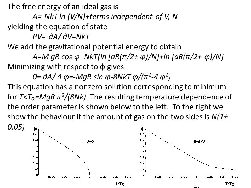 The free energy of an ideal gas is