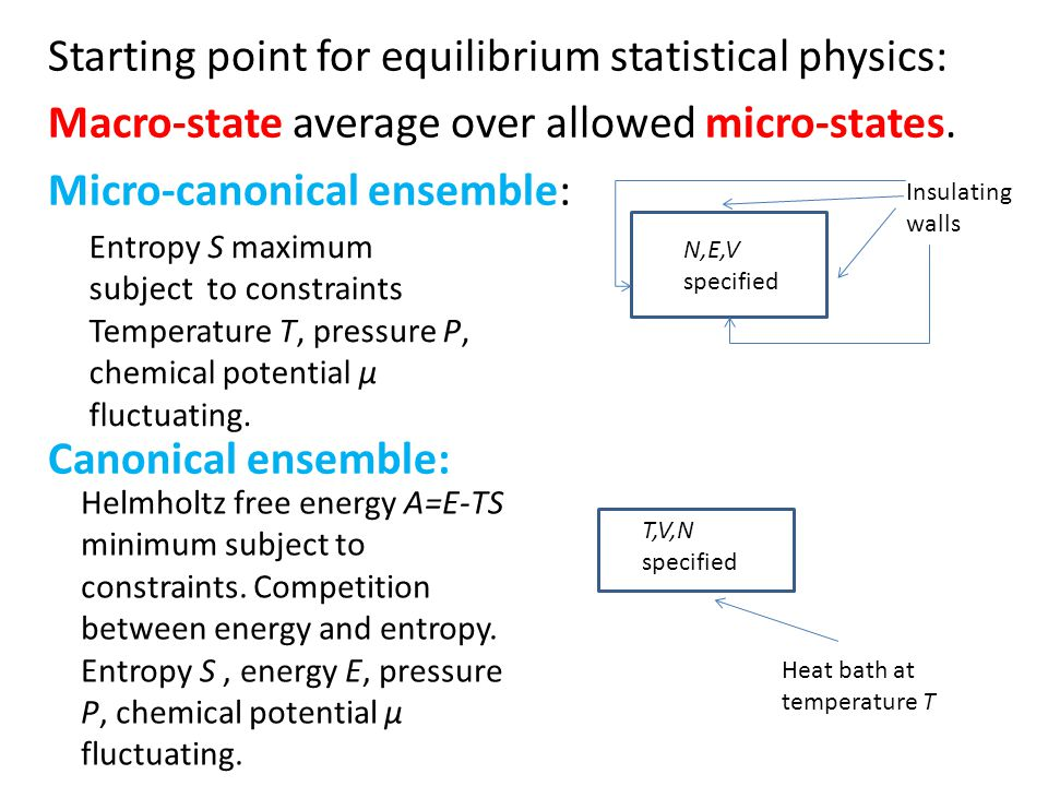 Starting point for equilibrium statistical physics: