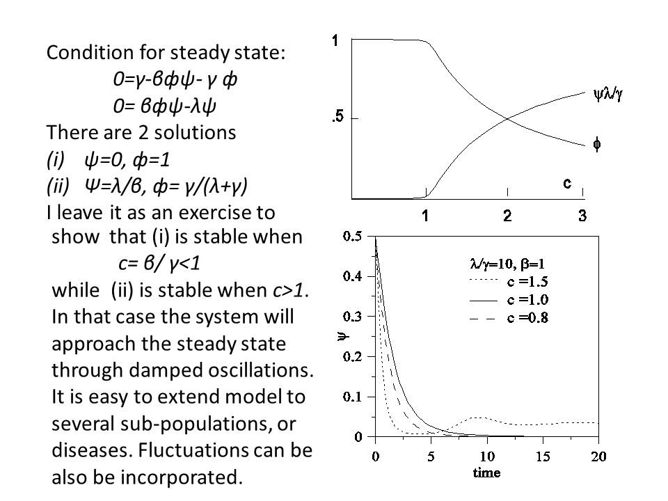 Condition for steady state: