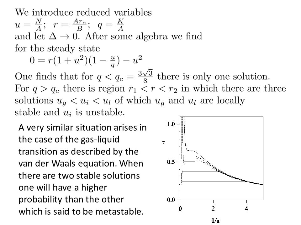 A very similar situation arises in the case of the gas-liquid transition as described by the van der Waals equation.