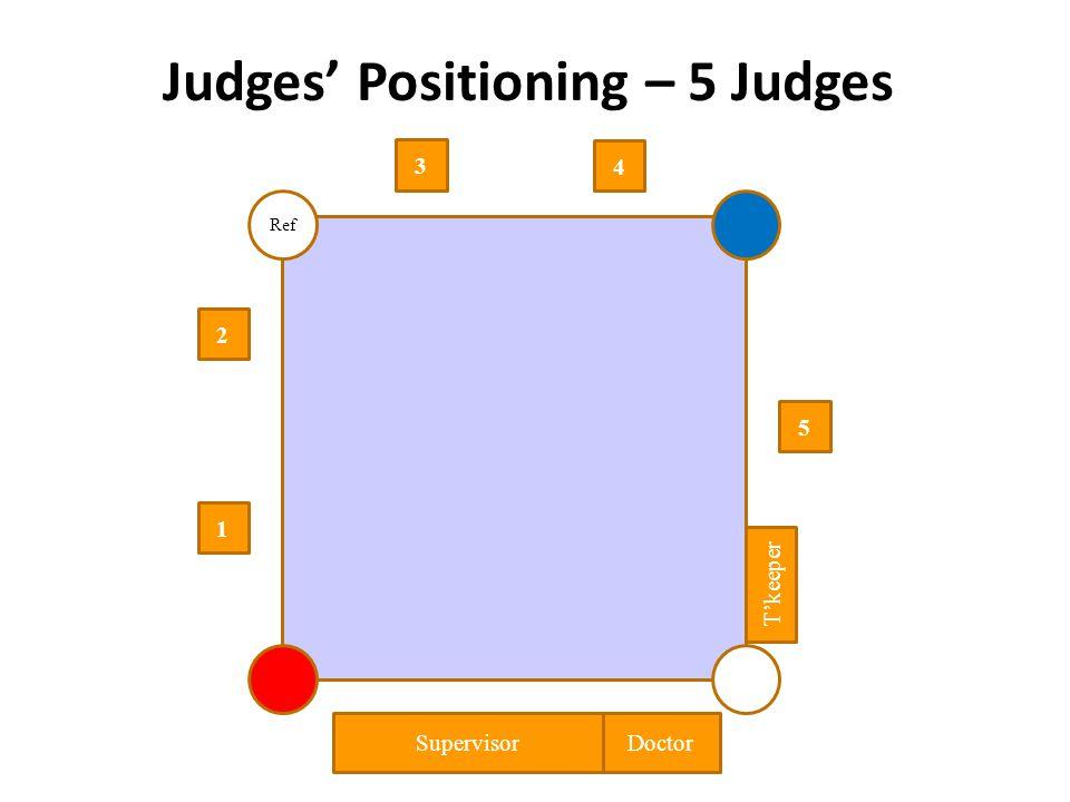 Judges' Positioning – 5 Judges