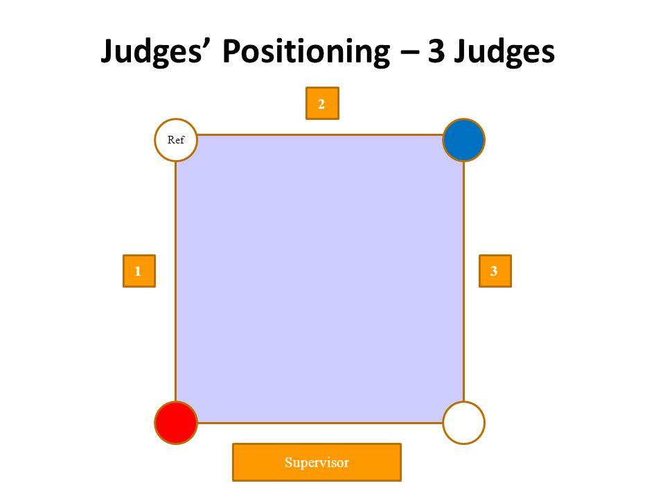 Judges' Positioning – 3 Judges