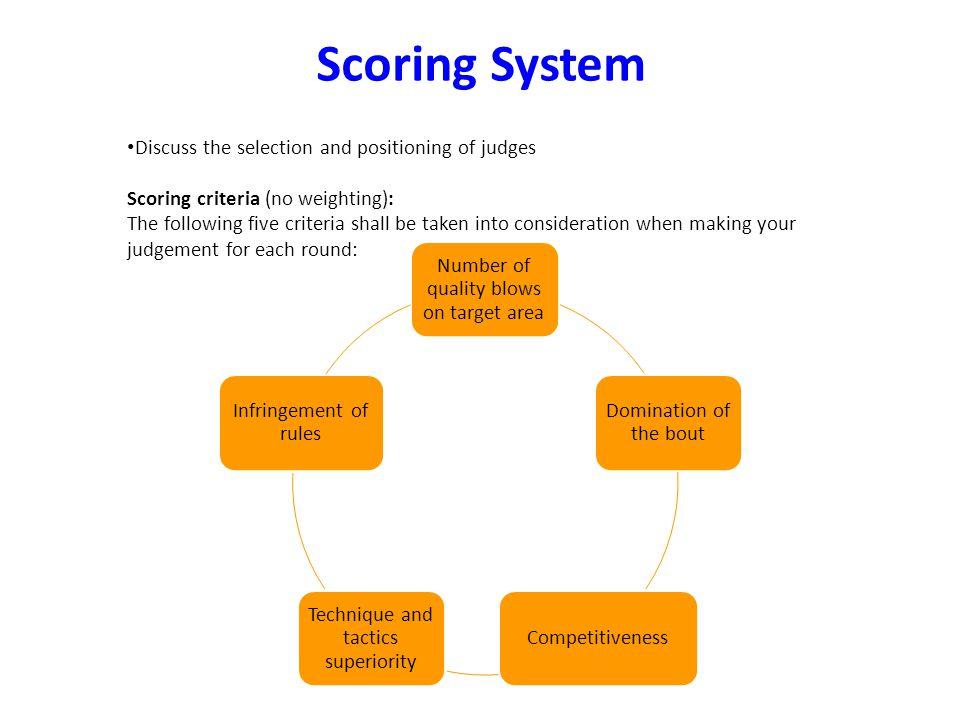 Scoring System Definition: