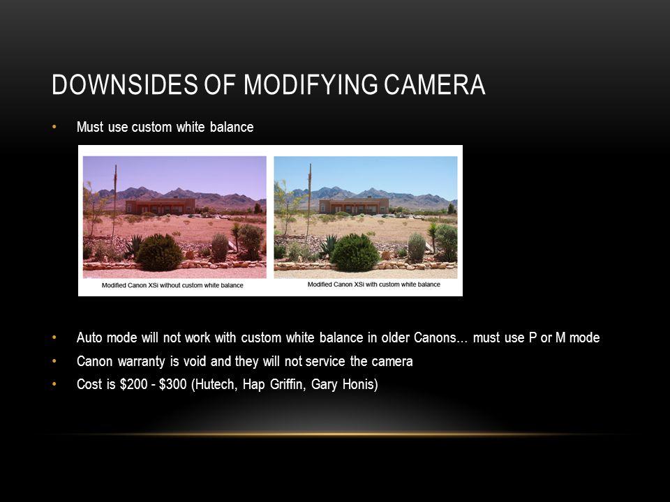 Downsides of modifying camera