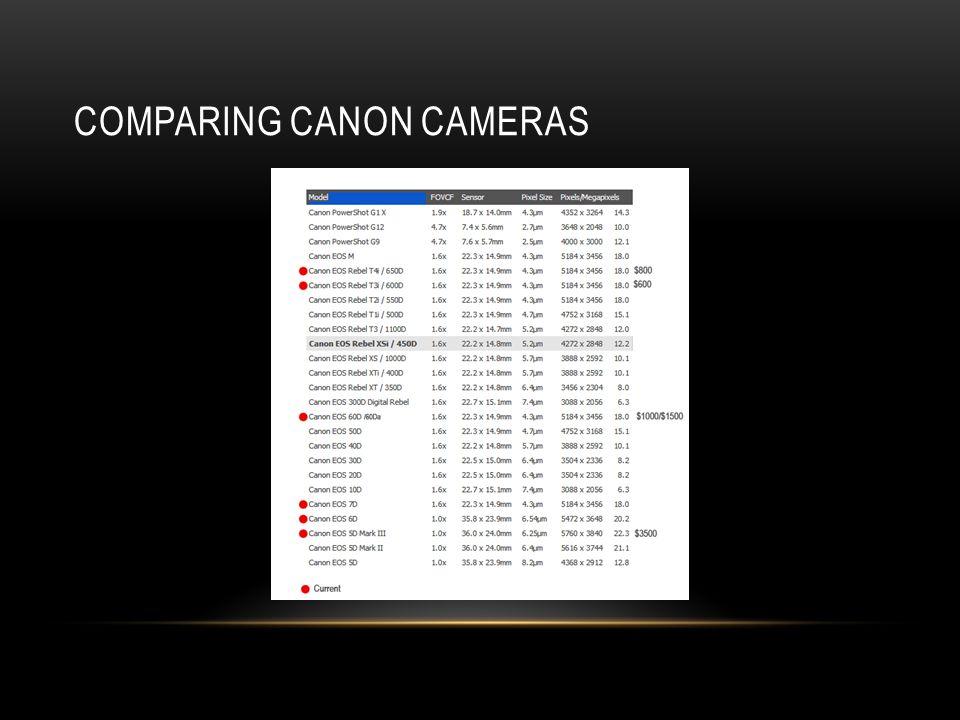 Comparing Canon Cameras