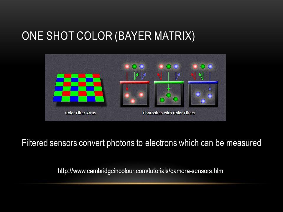 One shot color (Bayer Matrix)