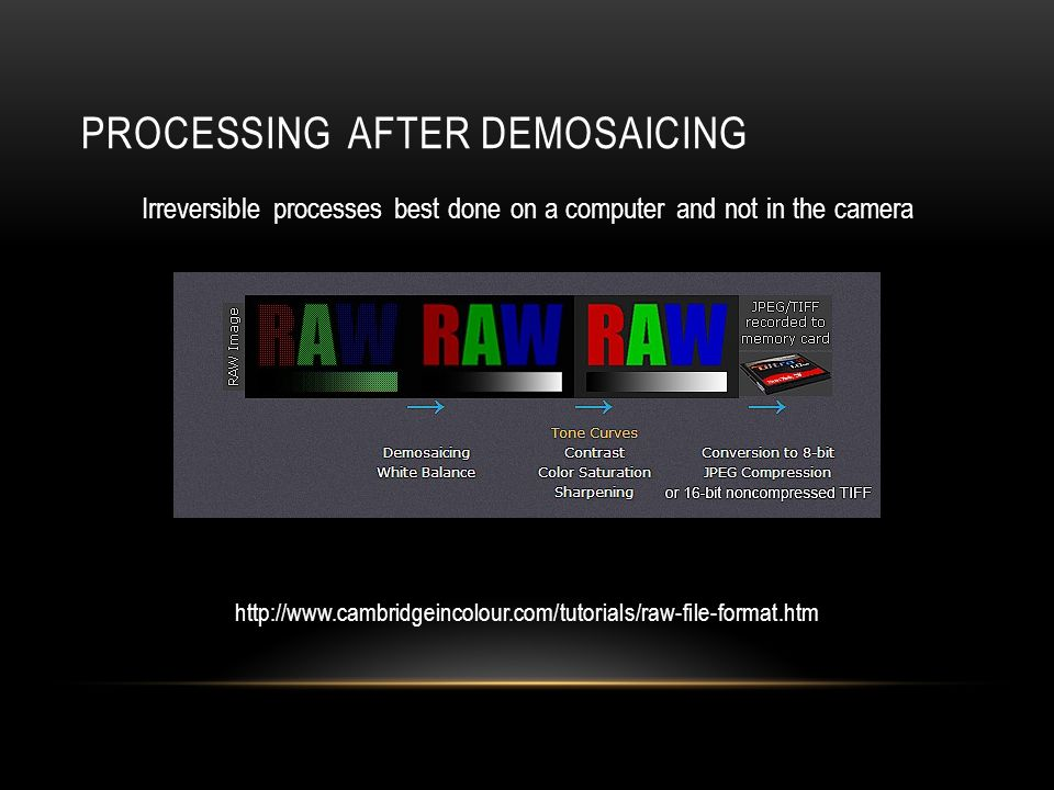 Processing after demosaIcing