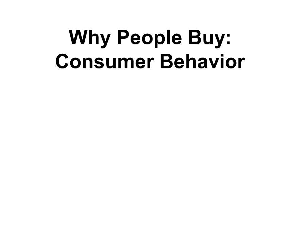 Why People Buy: Consumer Behavior