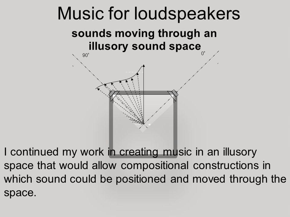 Music for loudspeakers