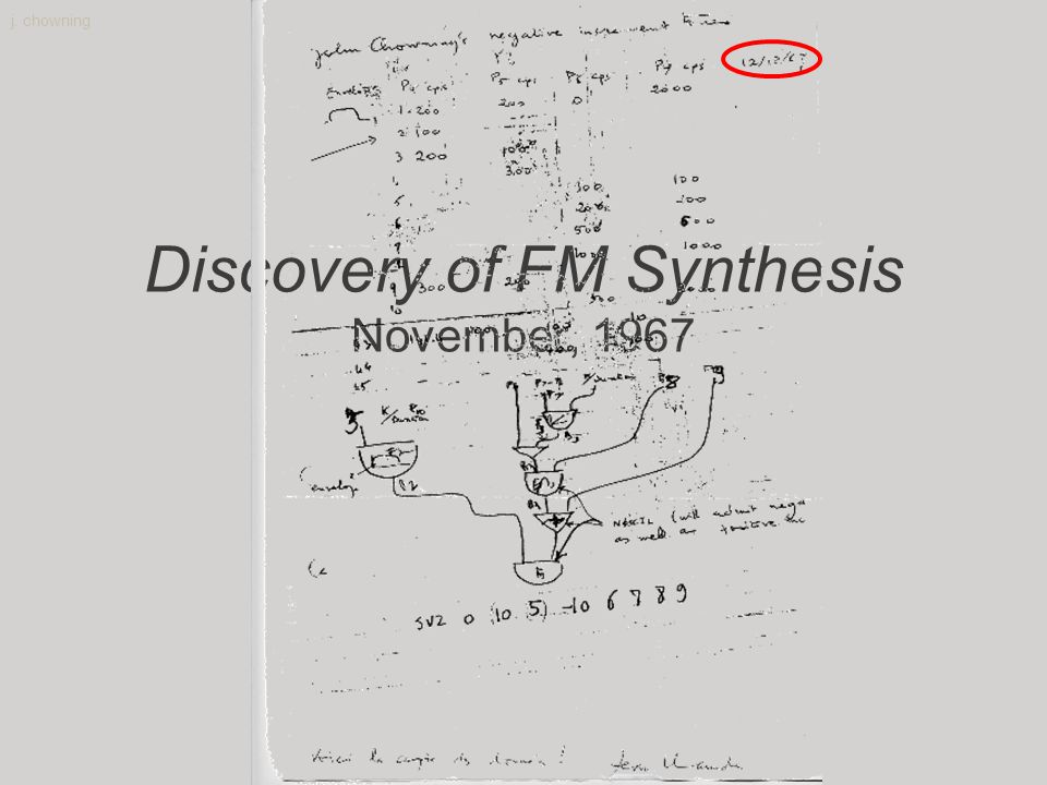 Discovery of FM Synthesis