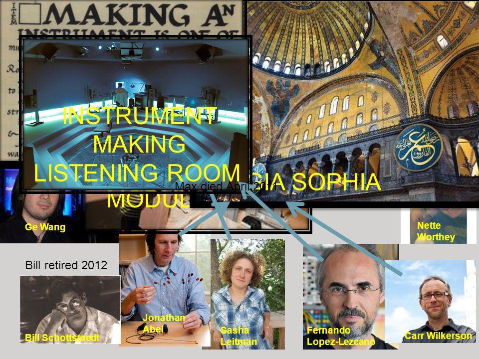 INSTRUMENT MAKING LISTENING ROOM HAGIA SOPHIA MODULATIONS 1996 - 2013